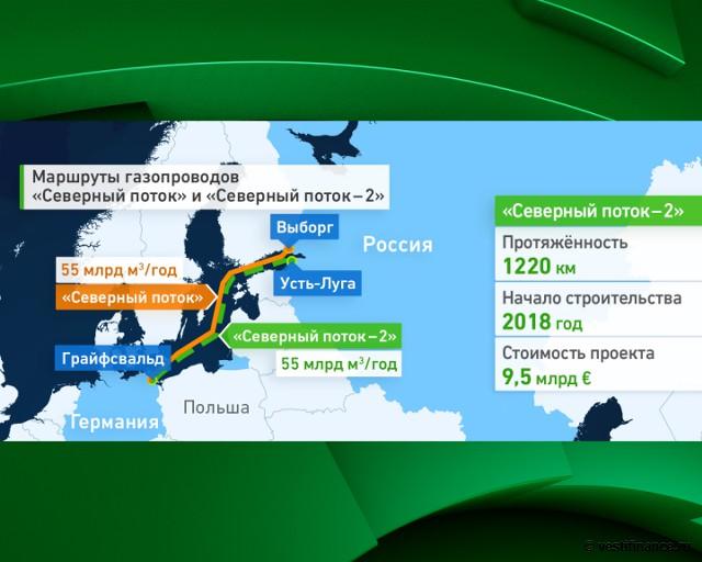 Новак: европейская комиссия  саботирует «Северный поток-2»