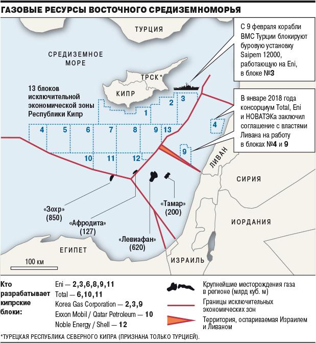 Власти европейского союза призвали Турцию неухудшать отношений ссоседними странами