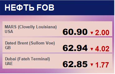 Цены спот на нефть по сортам и базисам. Данные на 19.07.2019